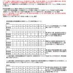 投球制限の例示 富士宮ビクトリー