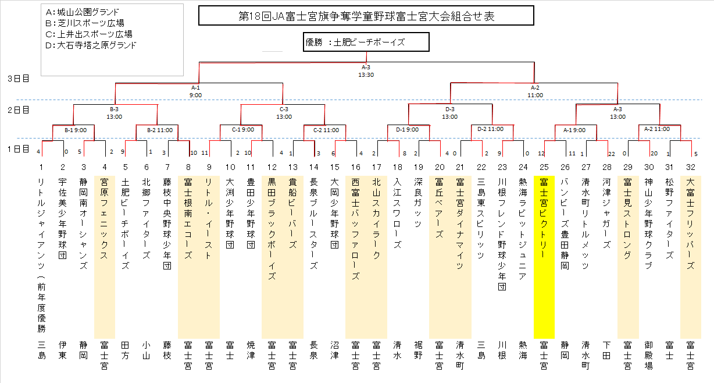 富士宮選抜4.16