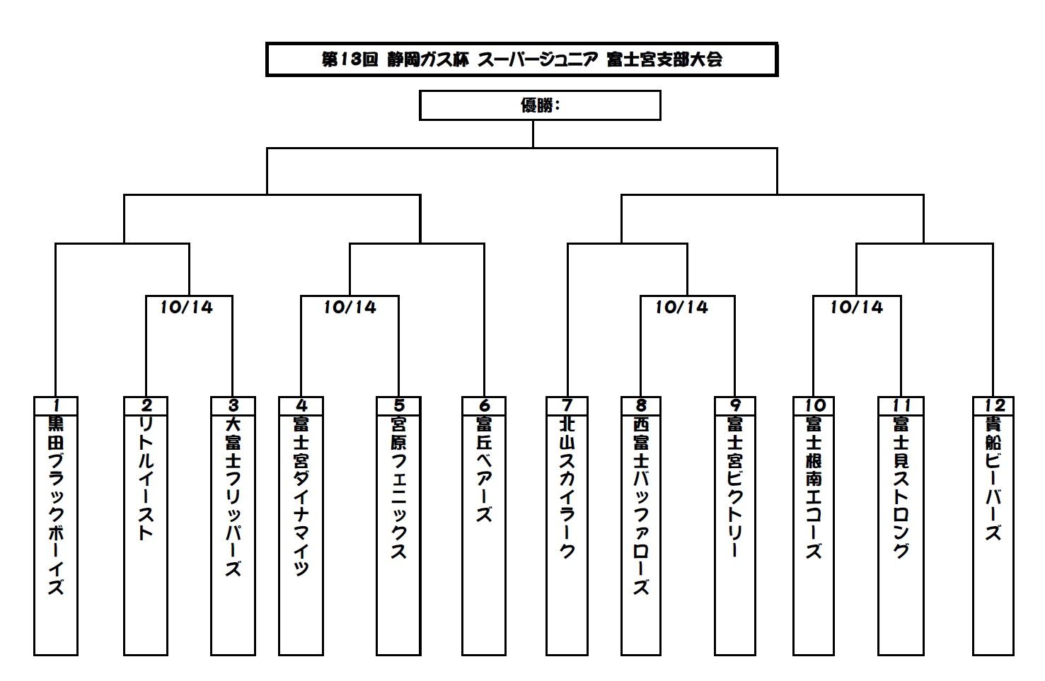 スーパーJr.大会支部予選