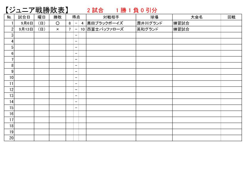 試合成績Jr200913